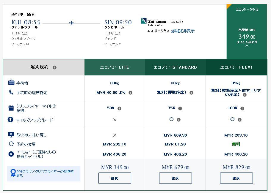 シンガポール航空往路指定画面