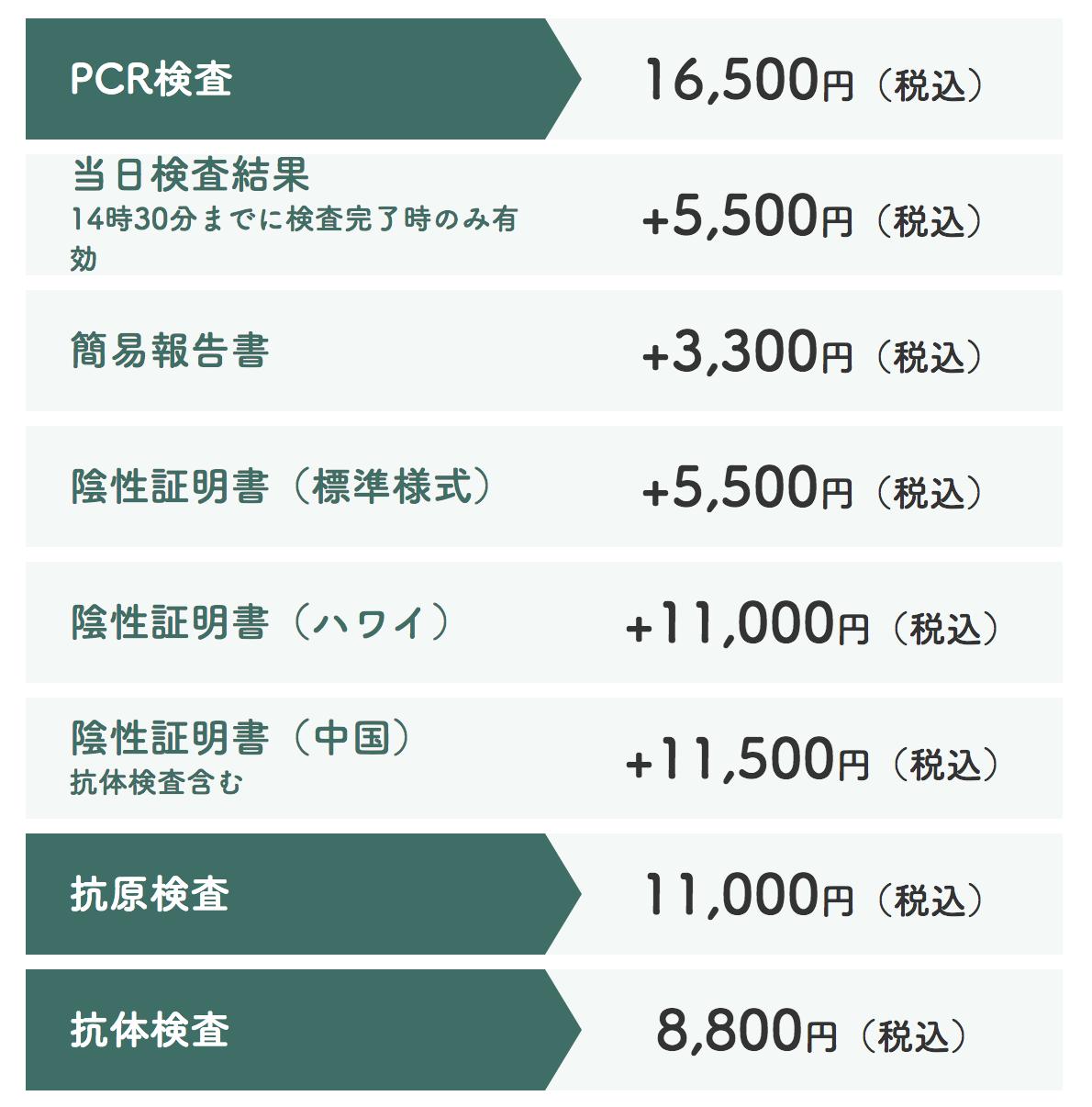 PCR検査来院検査価格2